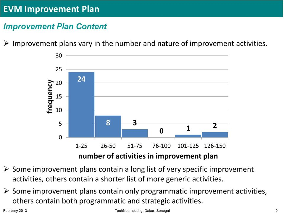contain a long list of very specific improvement activities, others contain a shorter list of more generic activities.