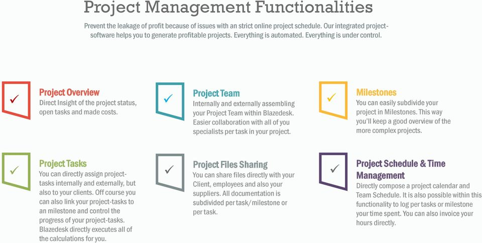 Project Team Internally and externally assembling your Project Team within Blazedesk. Easier collaboration with all of you specialists per task in your project.
