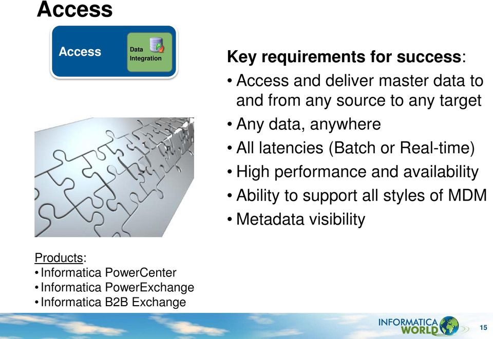 Real-time) High performance and availability Ability to support all styles of MDM