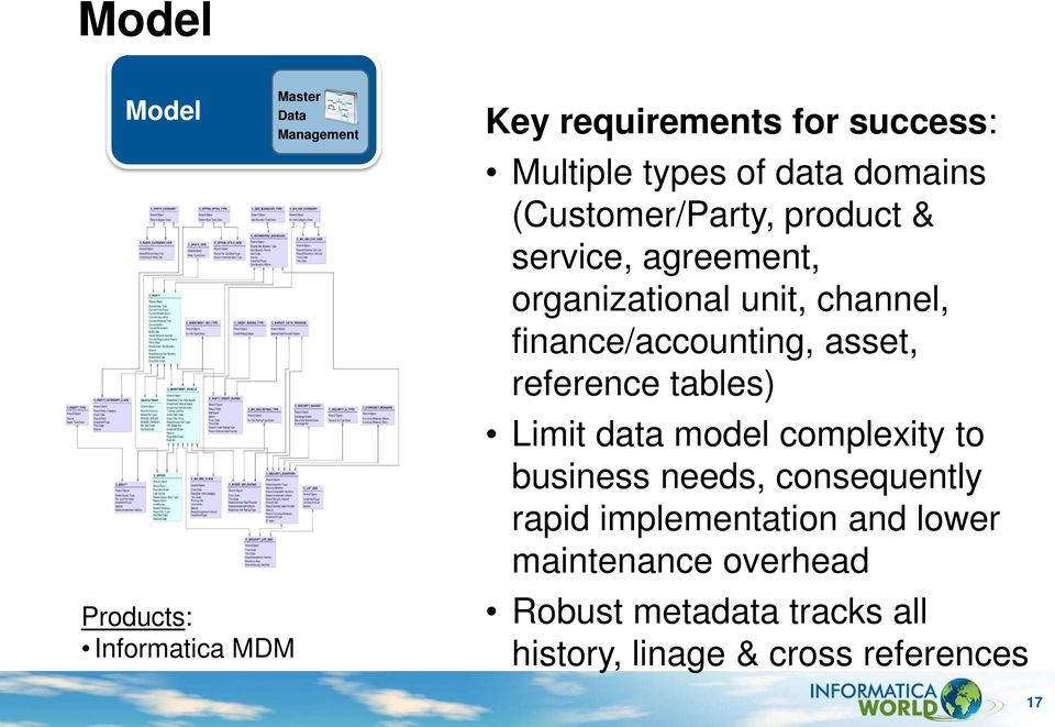 finance/accounting, asset, reference tables) Limit data model complexity to business needs,