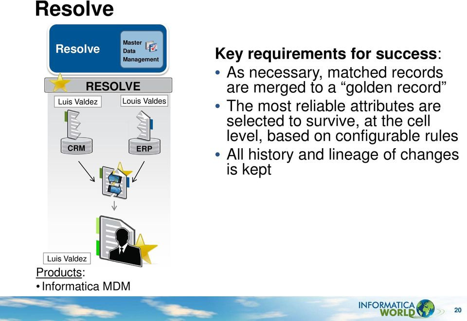 most reliable attributes are selected to survive, at the cell level, based on