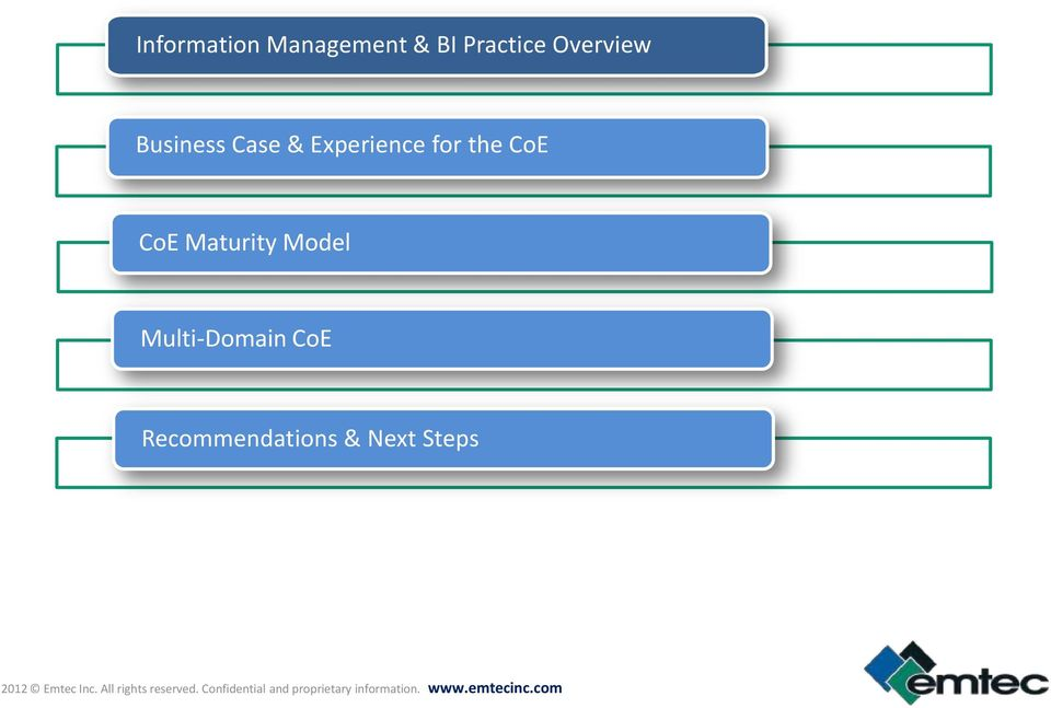 for the CoE CoE Maturity Model