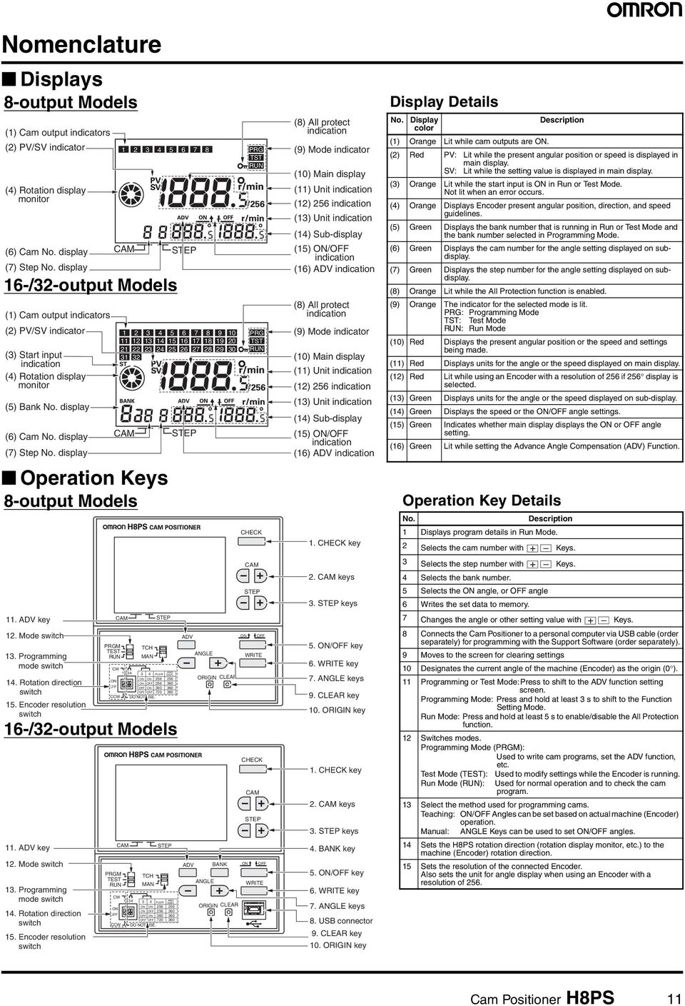 display Operation Keys 1 2 3 4 5 6 7 8 TST 8-output Models 11. ADV key 12. Mode switch 13. Programming mode switch 14. Rotation direction switch 15. Encoder resolution switch 16-/32-output Models 11.