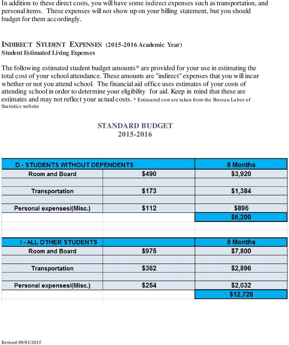 INDIRECT STUDENT EXPENSES (2015-2016 Academic Year) Student Estimated Living Expenses The following estimated student budget amounts* are provided for your use in estimating the total cost of your