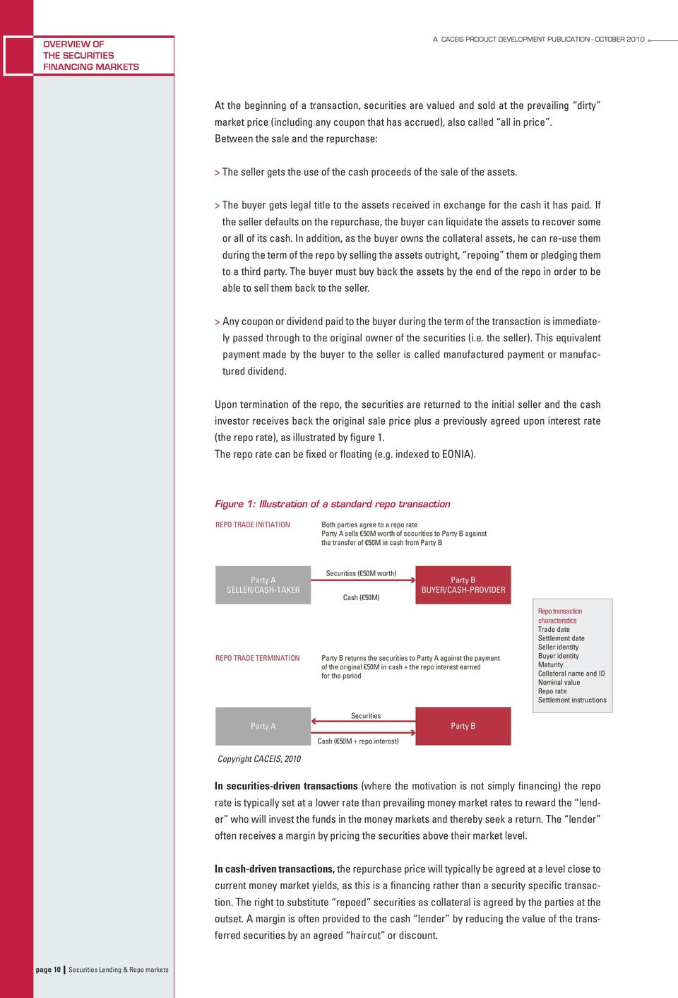 Securities Lending & Repo markets - PDF