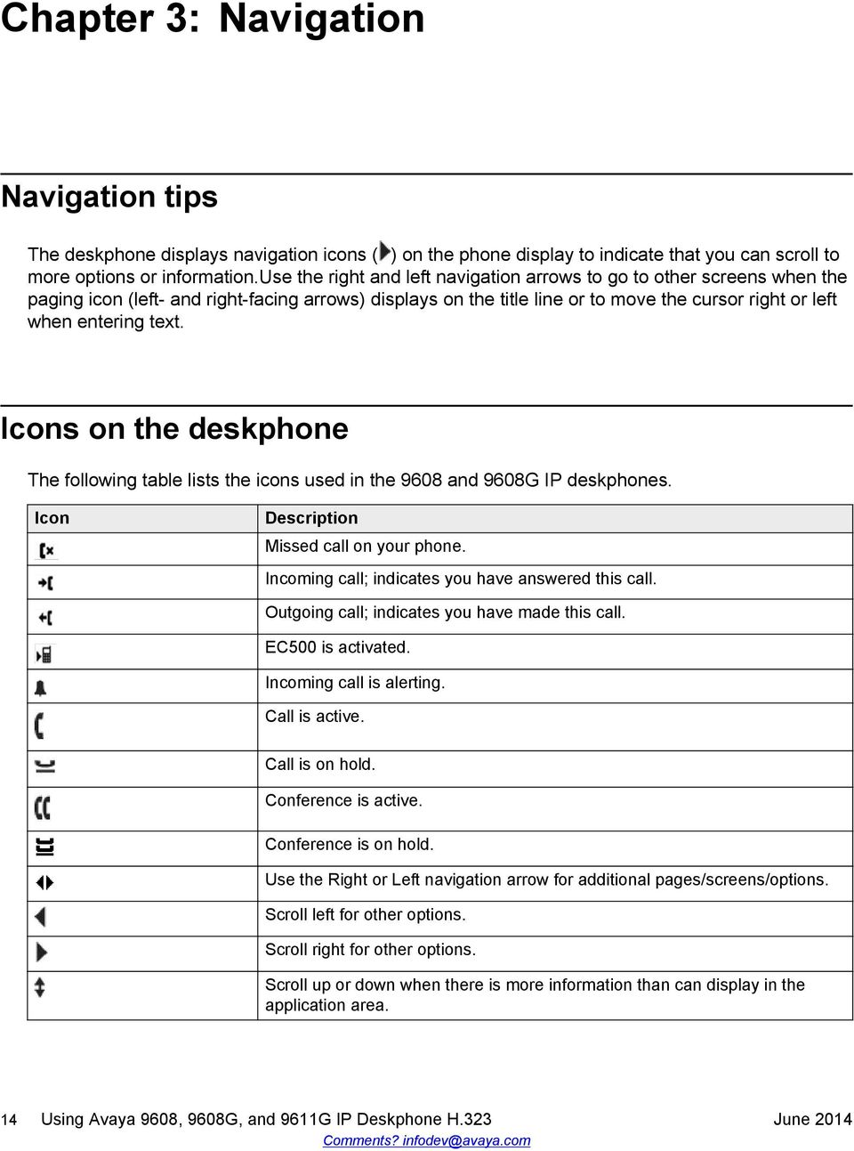 Icons on the deskphone The following table lists the icons used in the 9608 and 9608G IP deskphones. Icon Description Missed call on your phone. Incoming call; indicates you have answered this call.