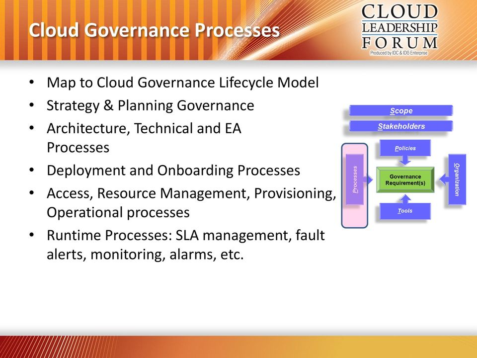 Onboarding Processes Access, Resource Management, Provisioning, Operational