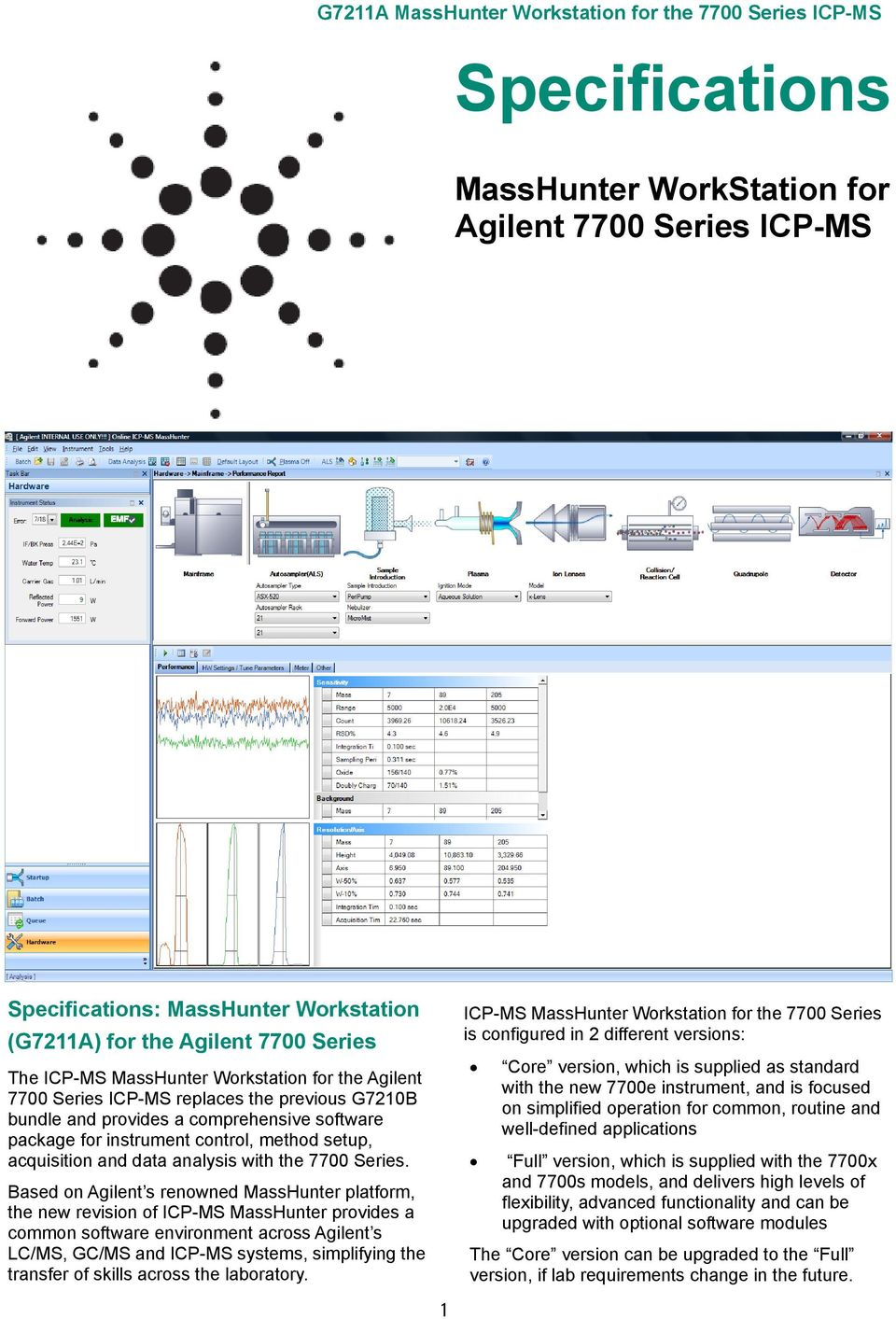 Based on Agilent s renowned MassHunter platform, the new revision of ICP-MS MassHunter provides a common software environment across Agilent s LC/MS, GC/MS and ICP-MS systems, simplifying the