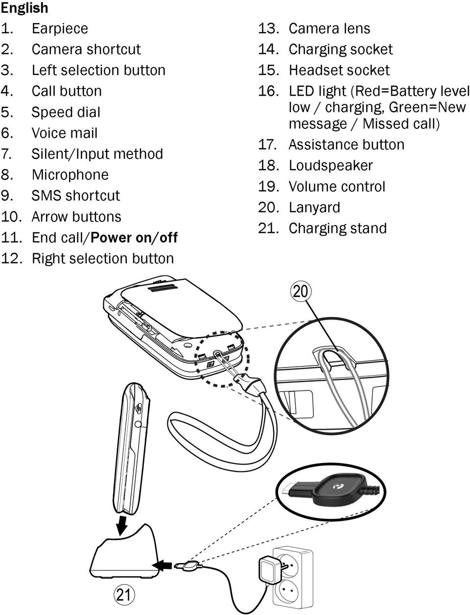 Right selection button 13. Camera lens 14. Charging socket 15. Headset socket 16.