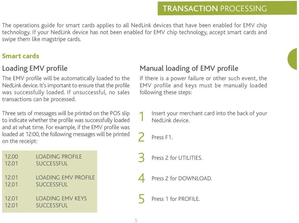 Smart cards Loading EMV profile The EMV profile will be automatically loaded to the NedLink device. It s important to ensure that the profile was successfully loaded.