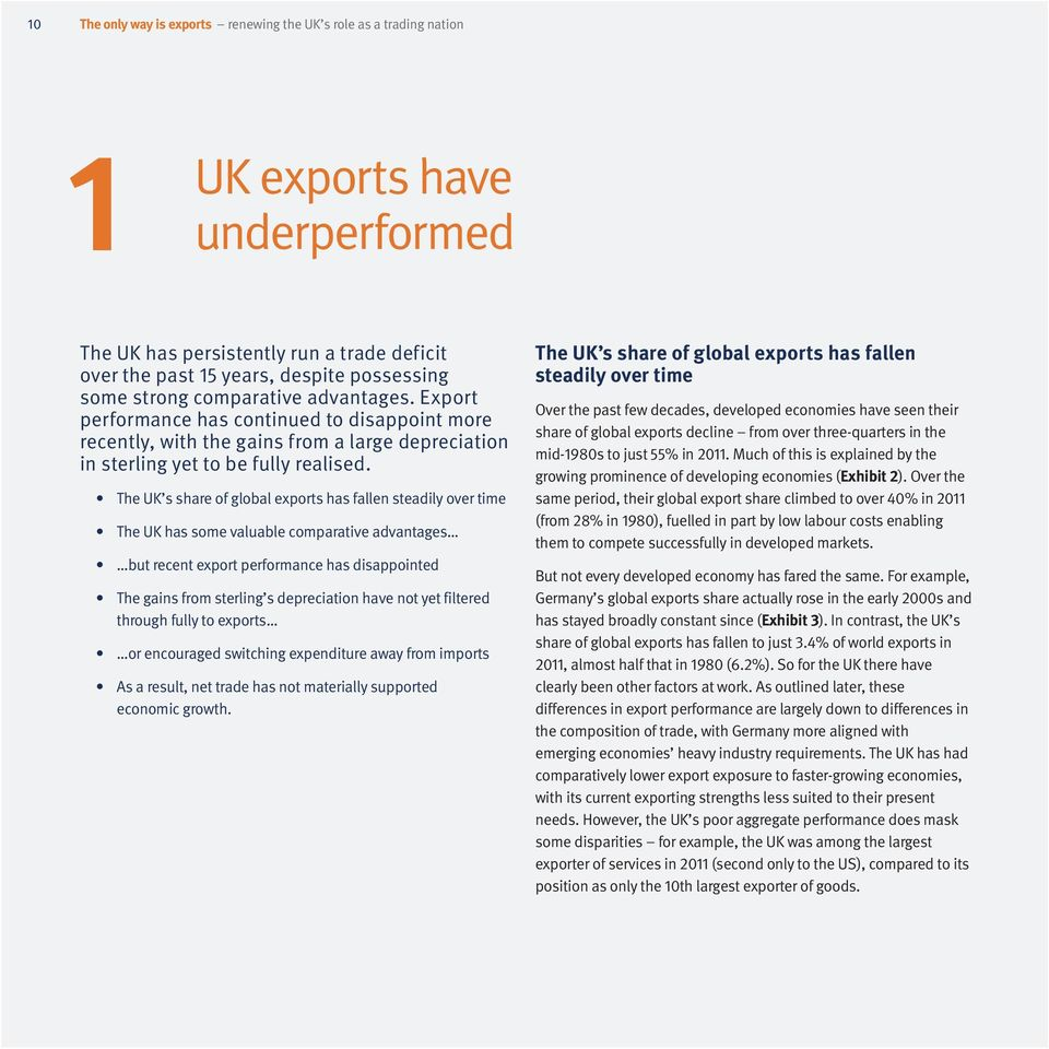 The UK s share of global exports has fallen steadily over time The UK has some valuable comparative advantages but recent export performance has disappointed The gains from sterling s depreciation