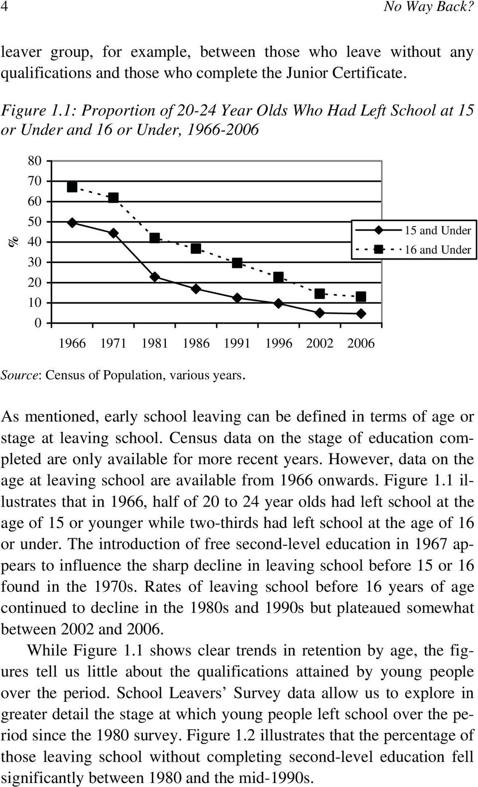 Census of Population, various years. As mentioned, early school leaving can be defined in terms of age or stage at leaving school.