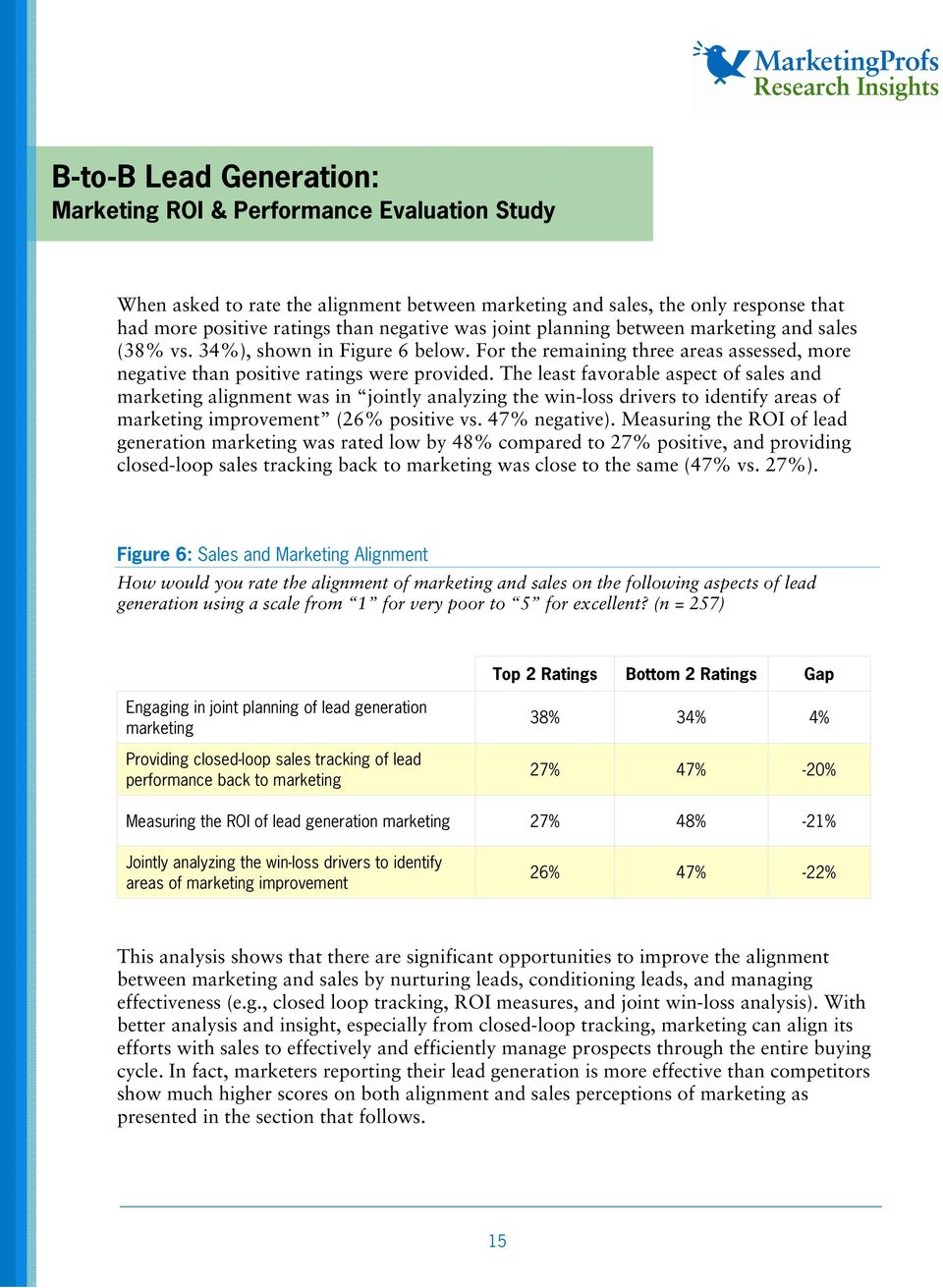 The least favorable aspect of sales and marketing alignment was in jointly analyzing the win-loss drivers to identify areas of marketing improvement (26% positive vs. 47% negative).