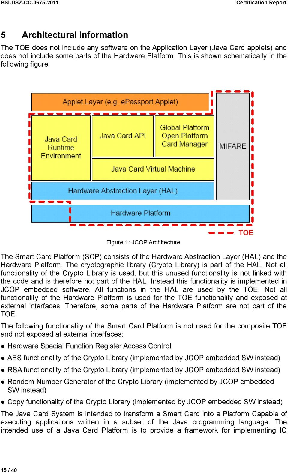 This is shown schematically in the following figure: Figure 1: JCOP Architecture The Smart Card Platform (SCP) consists of the Hardware Abstraction Layer (HAL) and the  The cryptographic library