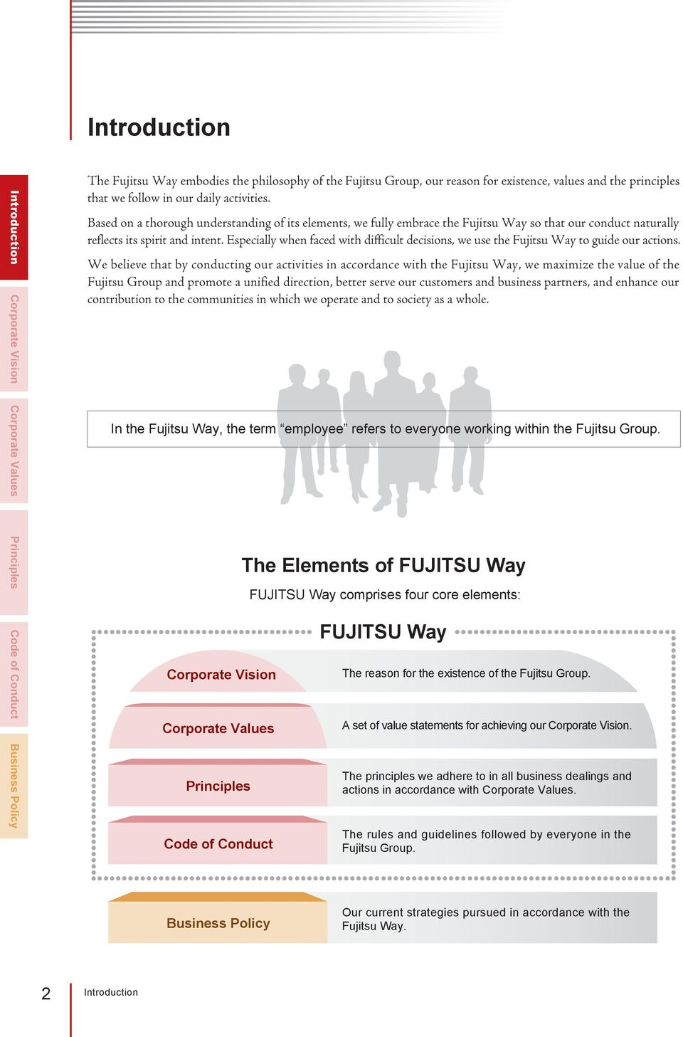 Especially when faced with difficult decisions, we use the Fujitsu Way to guide our actions.