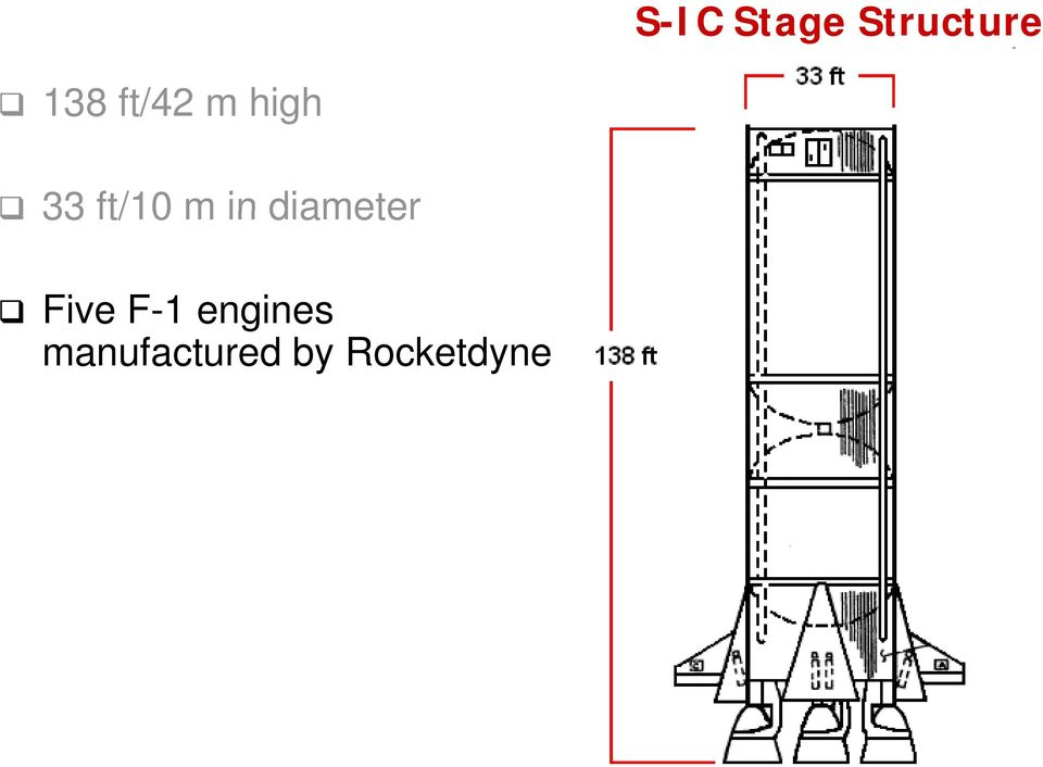 Total Thrust = 7,610,000 000 lbs/ 3,451,837 kilograms T
