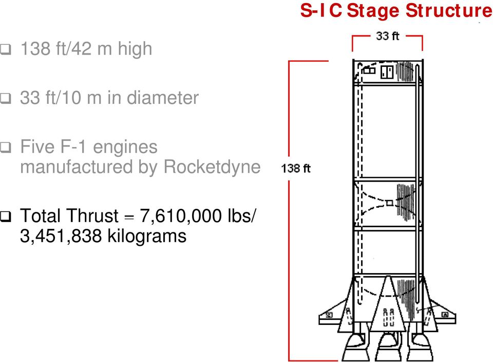 Total Thrust = 7,610,000 000 lbs/ 3,451,838 kilograms T