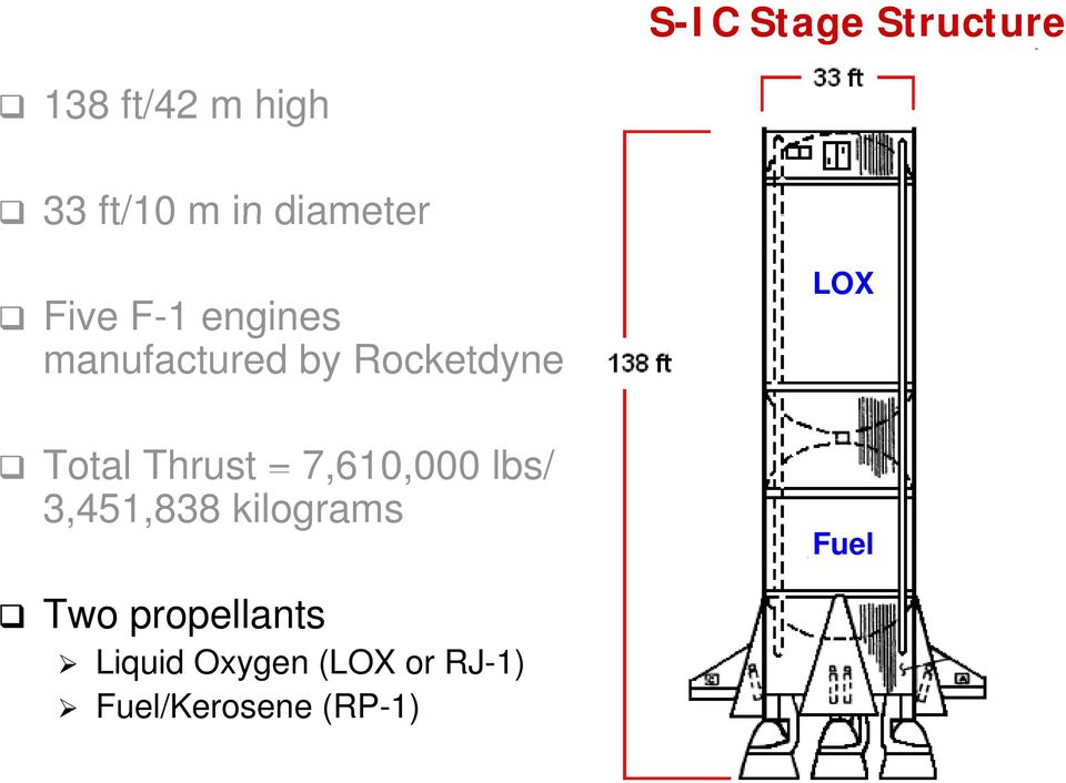 Total Thrust = 7,610,000 000 lbs/ 3,451,838 kilograms LOX