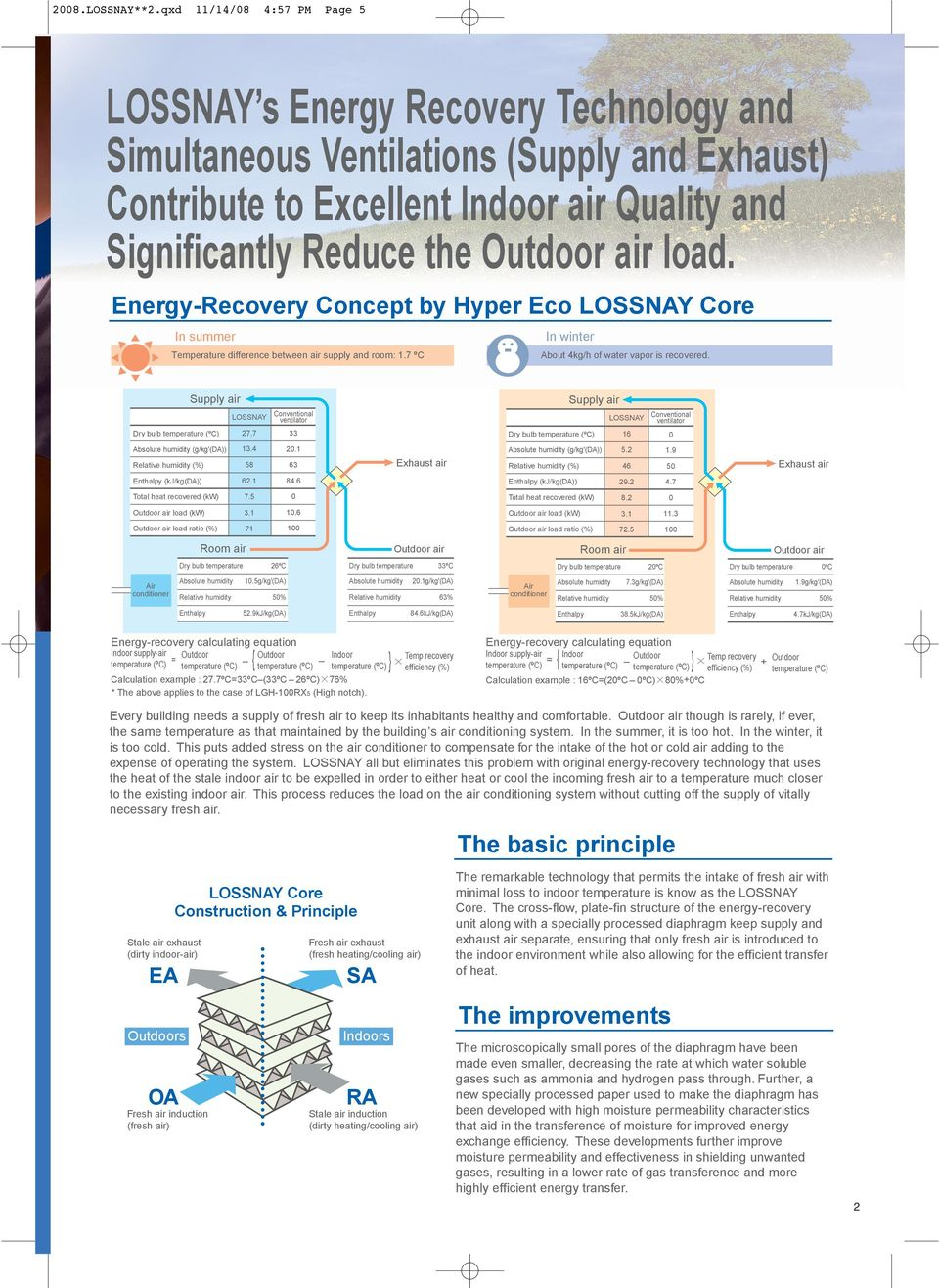 Air conditioning with an influx of fresh air: the device and the choice of the inlet split system 34