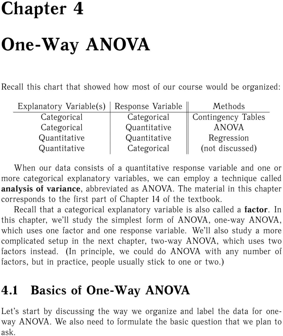 explanatory variables, we can employ a technique called analysis of variance, abbreviated as ANOVA. The material in this chapter corresponds to the first part of Chapter 14 of the textbook.