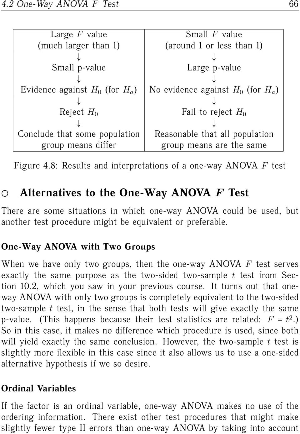 8: Results and interpretations of a one-way ANOVA F test Alternatives to the One-Way ANOVA F Test There are some situations in which one-way ANOVA could be used, but another test procedure might be