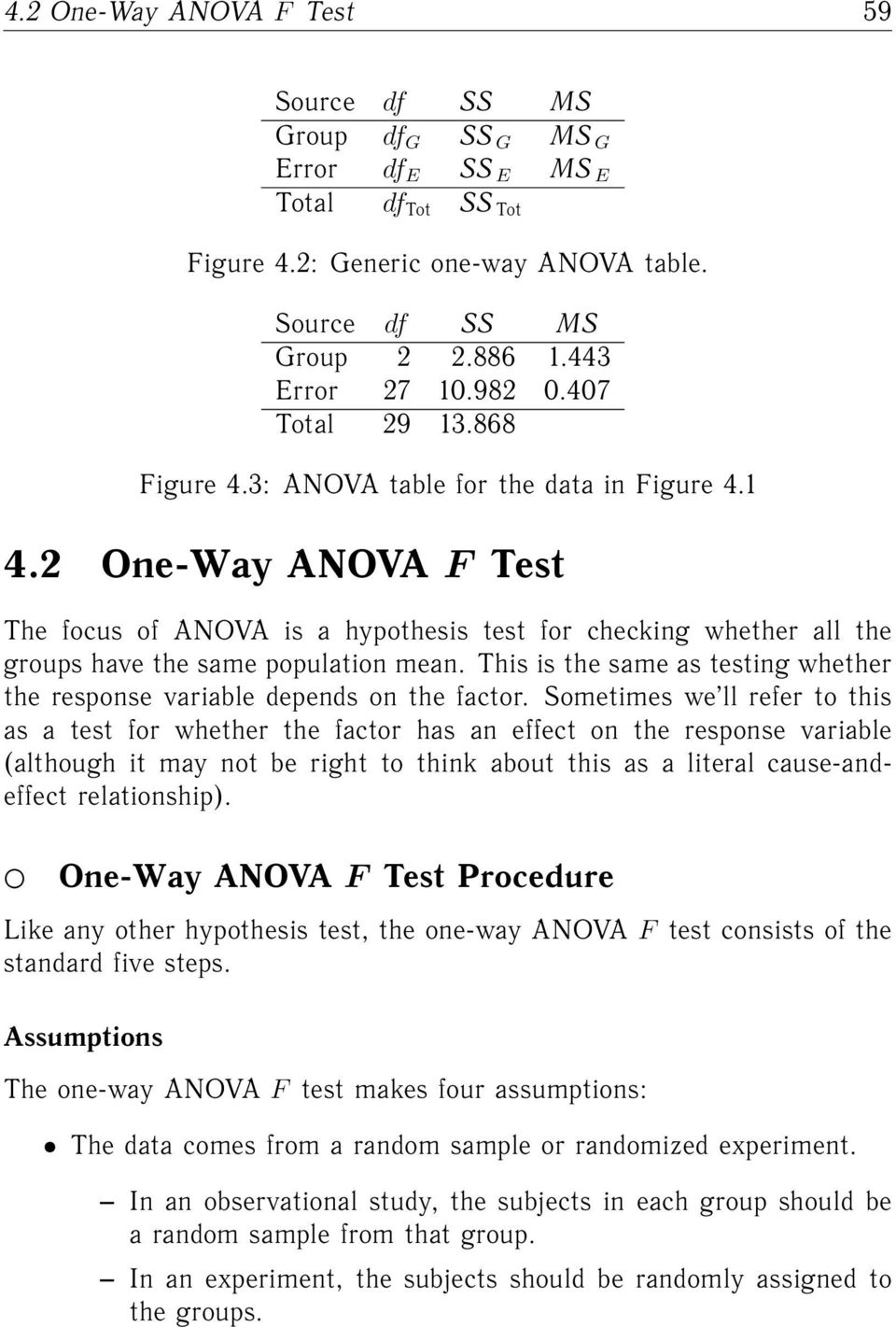 2 One-Way ANOVA F Test The focus of ANOVA is a hypothesis test for checking whether all the groups have the same population mean.