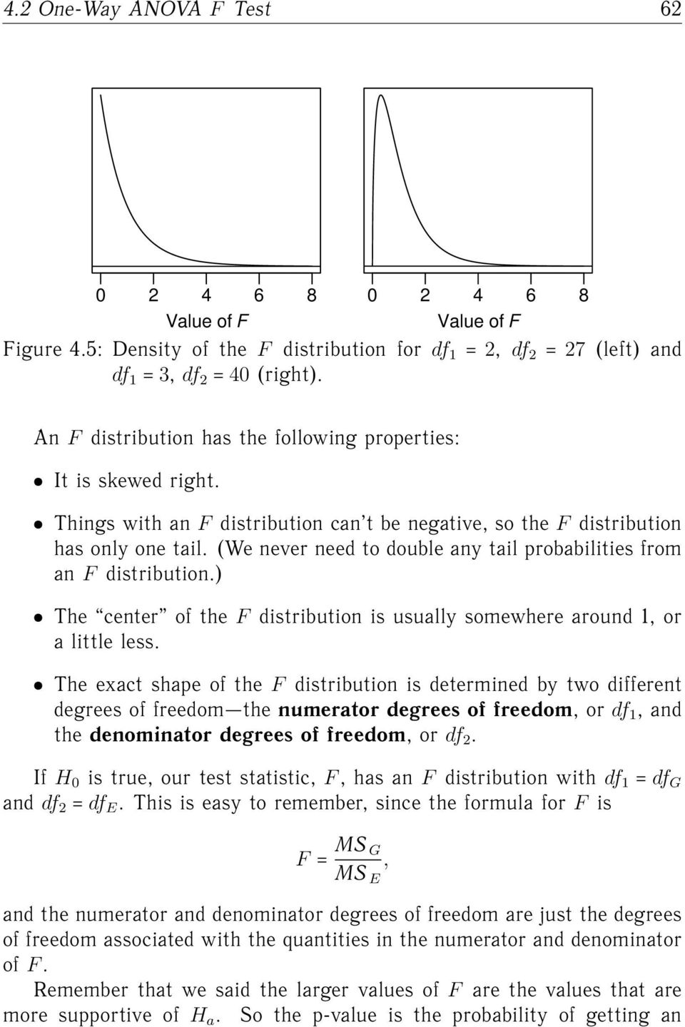 (We never need to double any tail probabilities from an F distribution.) ˆ The center of the F distribution is usually somewhere around 1, or a little less.