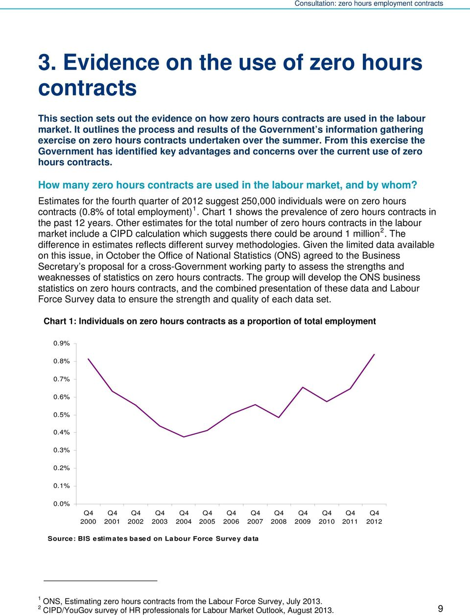 From this exercise the Government has identified key advantages and concerns over the current use of zero hours contracts. How many zero hours contracts are used in the labour market, and by whom?