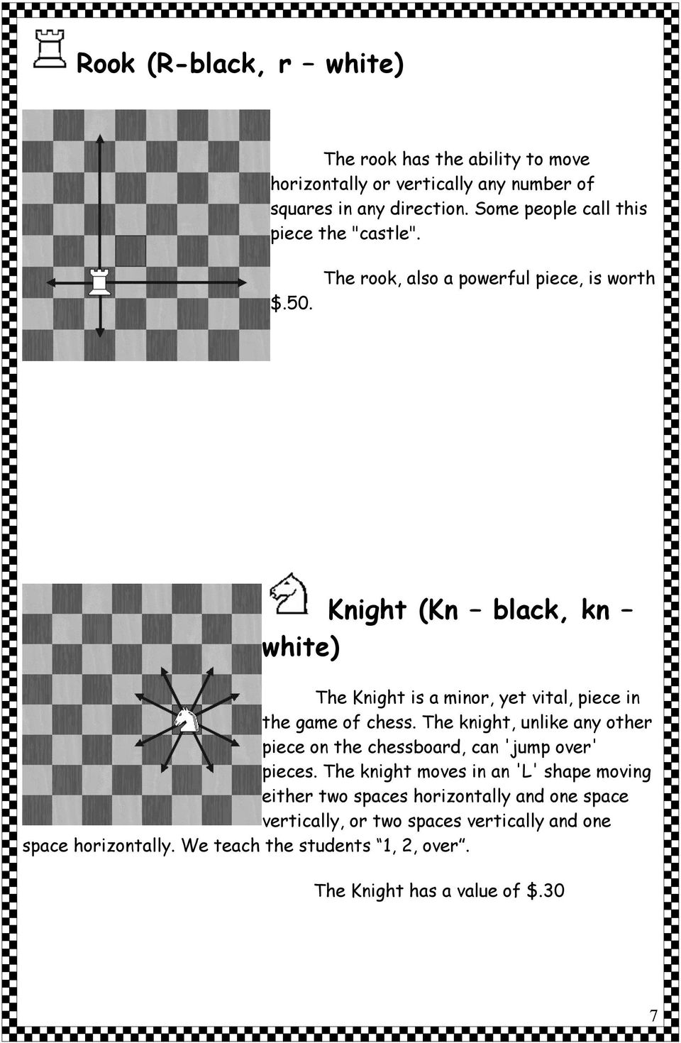 The rook, also a powerful piece, is worth Knight (Kn black, kn white) The Knight is a minor, yet vital, piece in the game of chess.