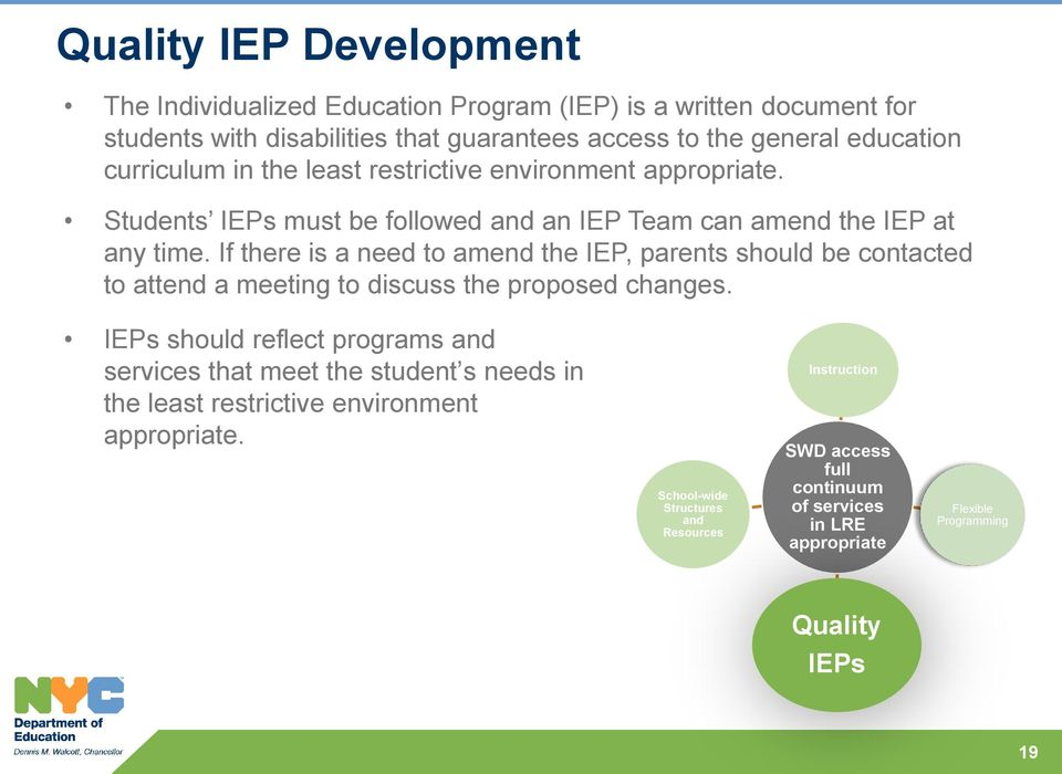If there is a need to amend the IEP, parents should be contacted to attend a meeting to discuss the proposed changes.