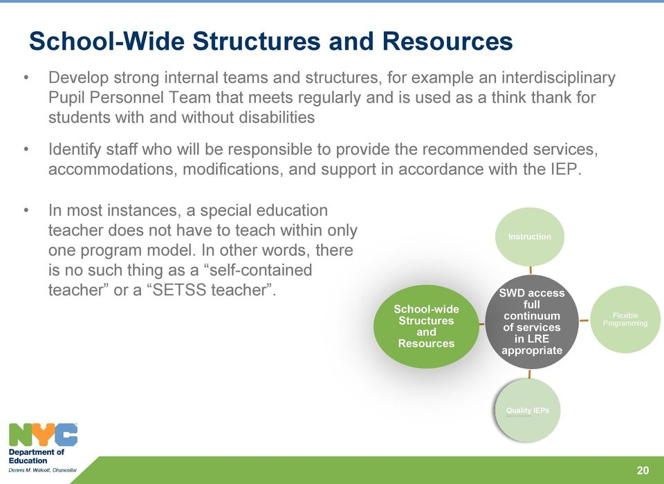 accordance with the IEP. In most instances, a special education teacher does not have to teach within only one program model.