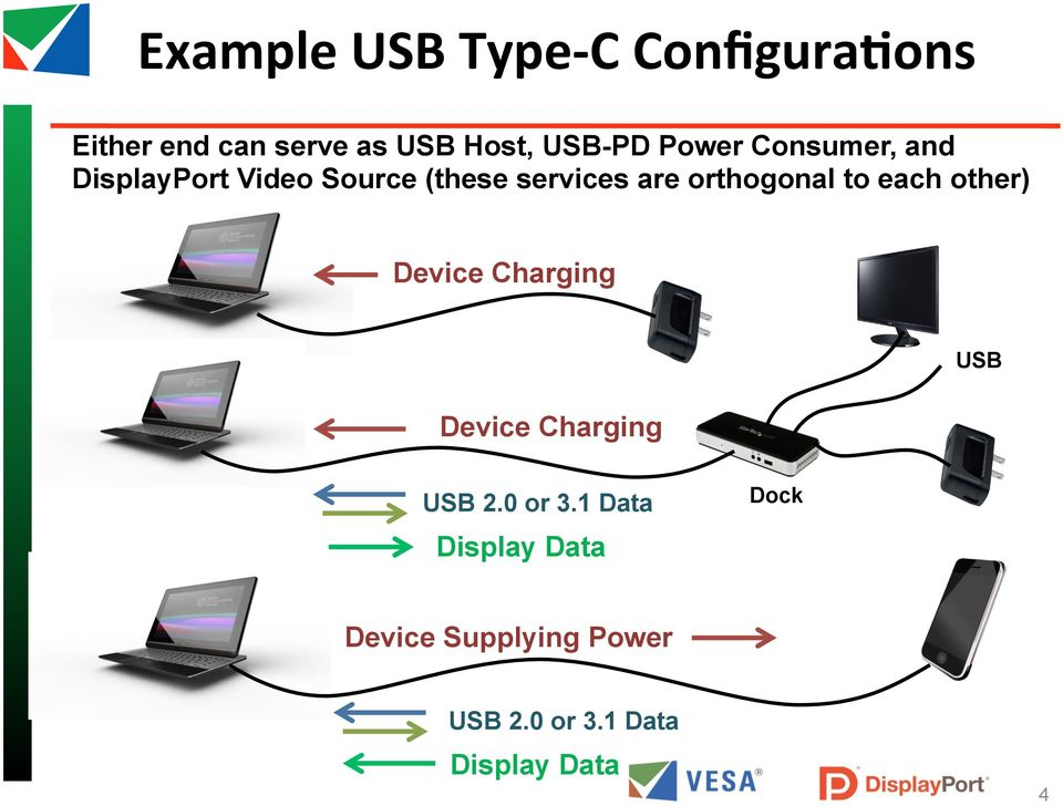 to each other) Device Charging Device Charging 2.0 or 3.