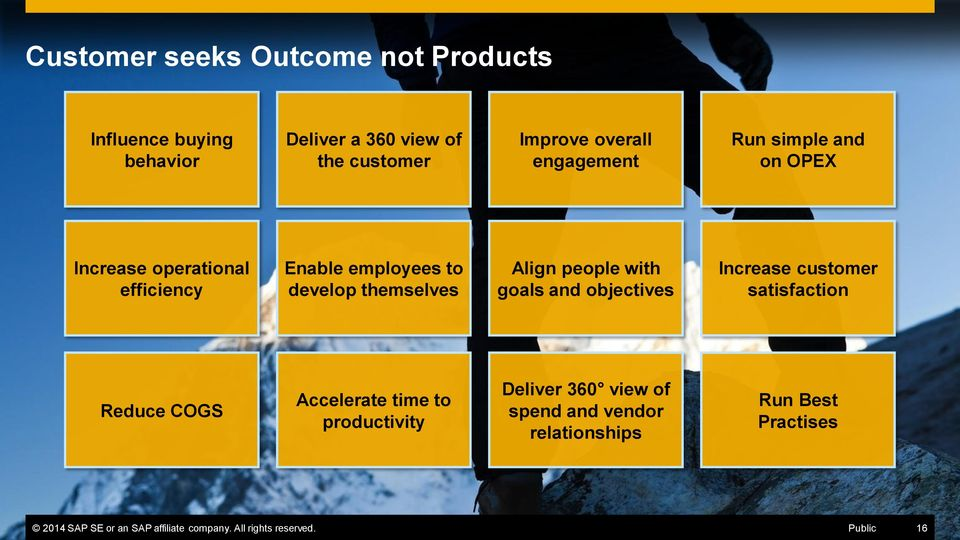 with goals and objectives Increase customer satisfaction Reduce COGS Accelerate time to productivity Deliver 360 view