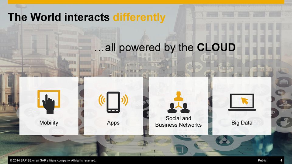 Business Networks Big Data 2014 SAP SE or an