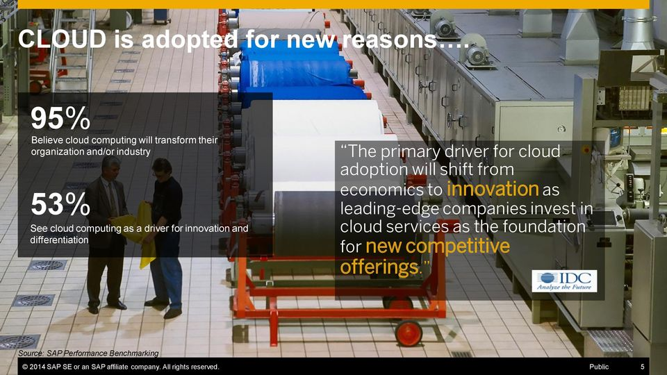 for innovation and differentiation The primary driver for cloud adoption will shift from economics to innovation as