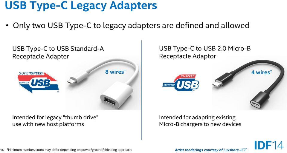 0 Micro-B Receptacle Adaptor 8 wires 4 wires Intended for legacy thumb drive use with new host platforms