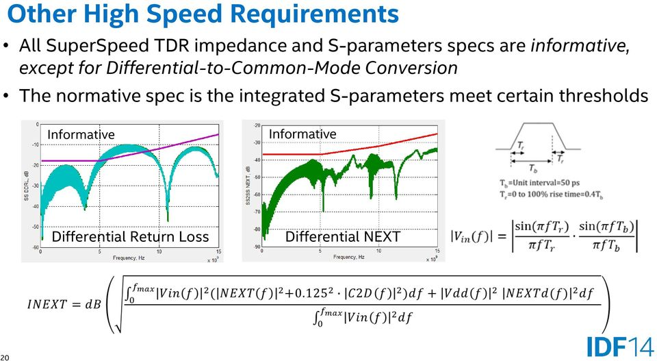 Differential-to-Common-Mode Conversion The normative spec is the