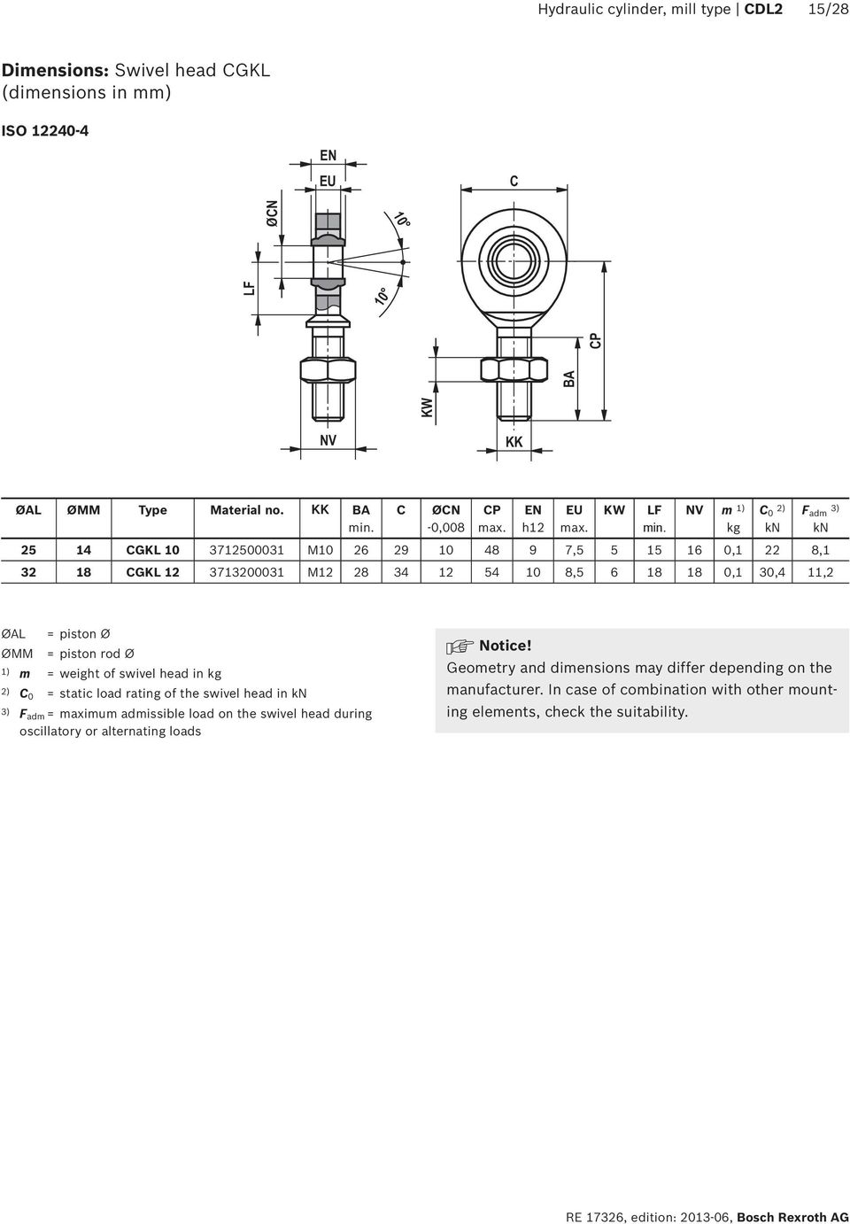 piston rod Ø 1) m = weight of swivel head in kg 2) C 0 = static load rating of the swivel head in kn 3) F adm = maximum admissible load on the swivel head during oscillatory or alternating