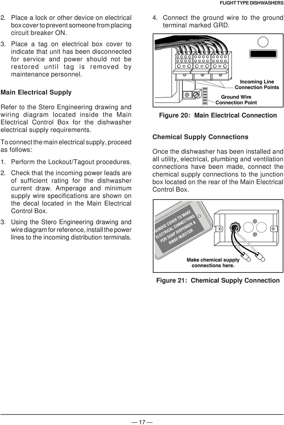 Main Electrical Supply Refer to the Stero Engineering drawing and wiring diagram located inside the Main Electrical Control Box for the dishwasher electrical supply requirements.