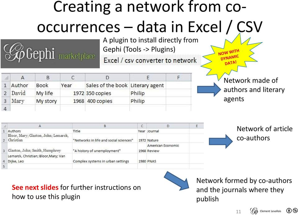 agents Network of article co-authors See next slides for further instructions on