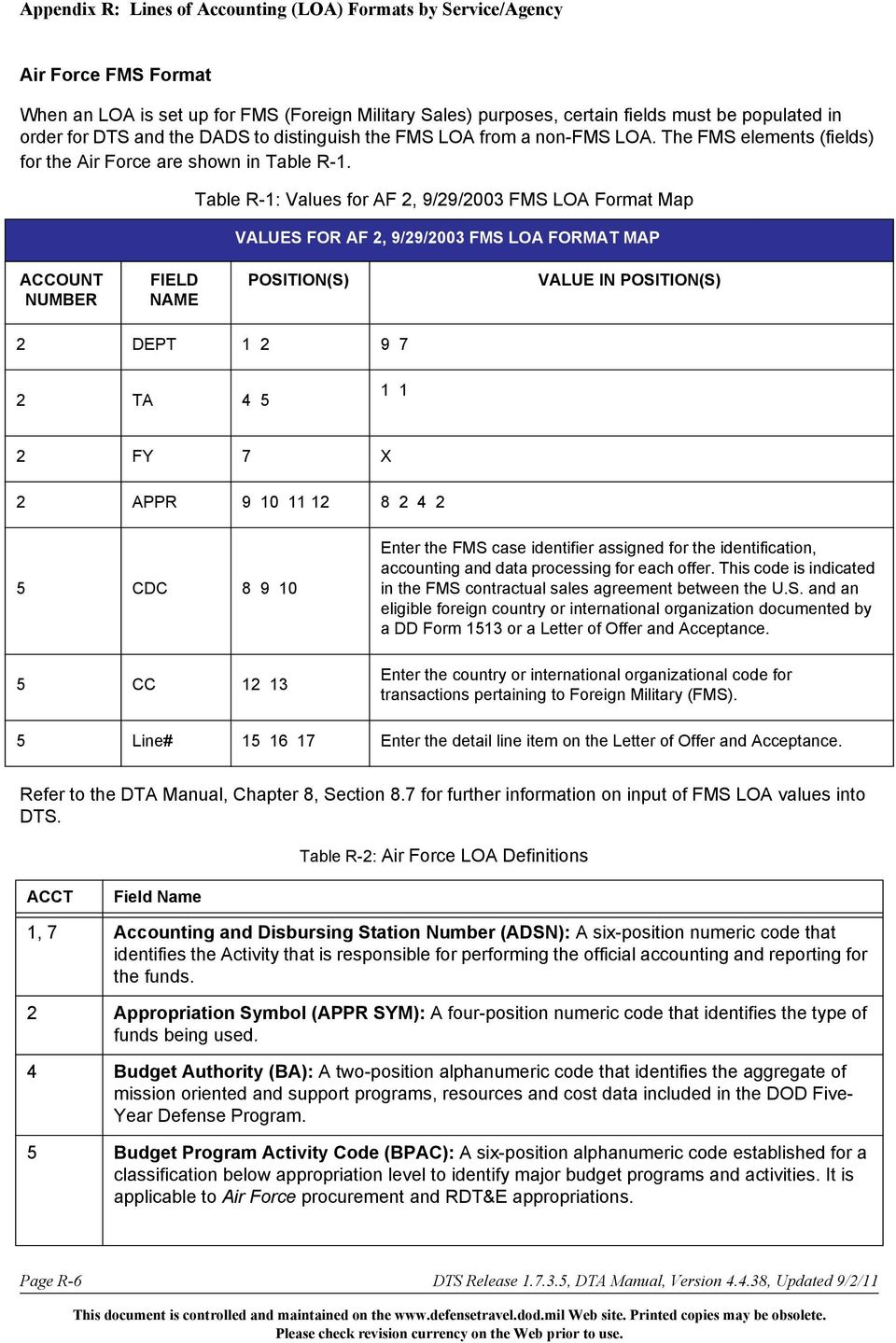 Navy line of accounting study