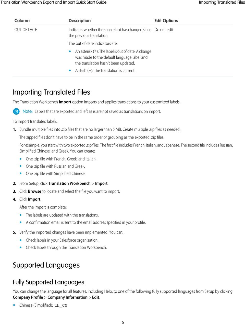 A dash (-): The translation is current. Edit Options Do not edit Importing Translated Files The Translation Workbench Import option imports and applies translations to your customized labels.