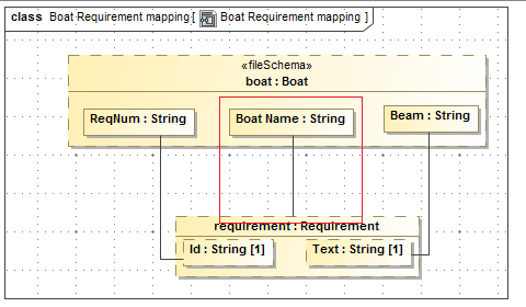 Overview of the Excel Import Figure 19 -- Map a Property as an Element Name 2.