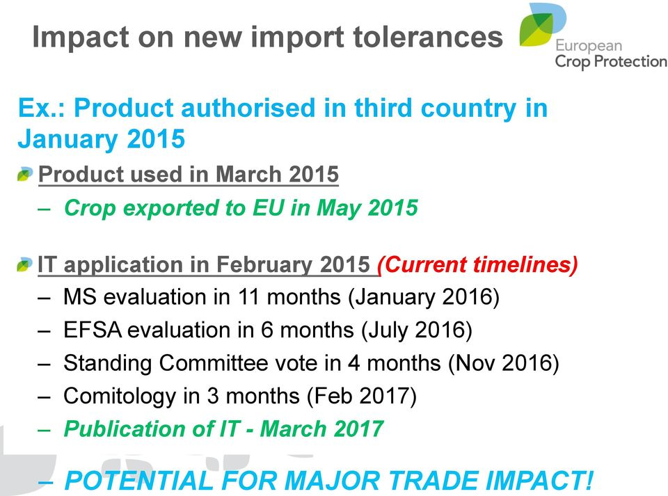 in February 2015 (Current timelines) MS evaluation in 11 4 months (June (January 2015) 2016) >> 1 year later EFSA evaluation in
