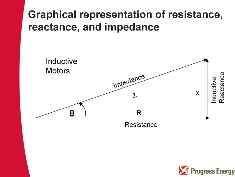 reactance, and impedance