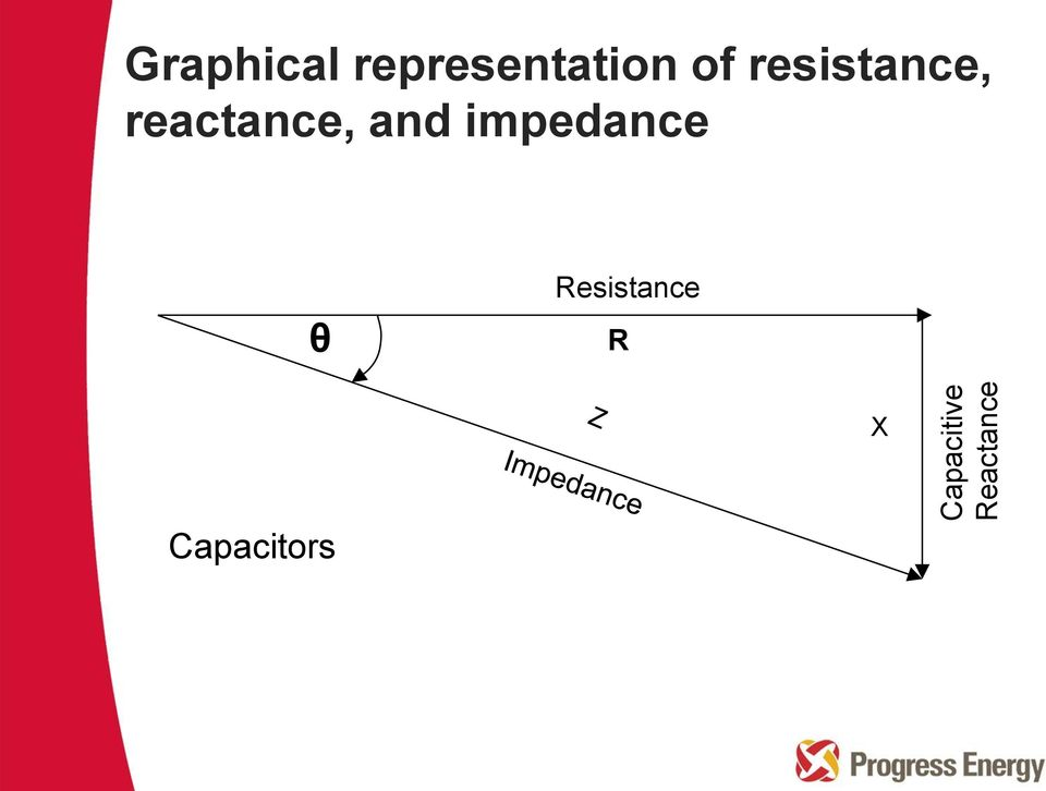 resistance, reactance, and