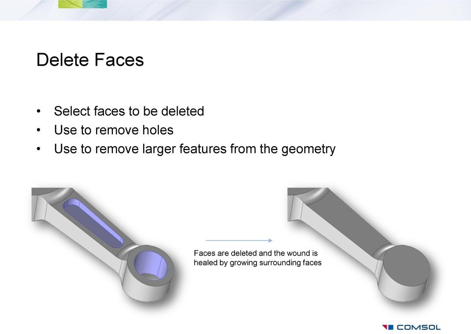 features from the geometry Faces are deleted