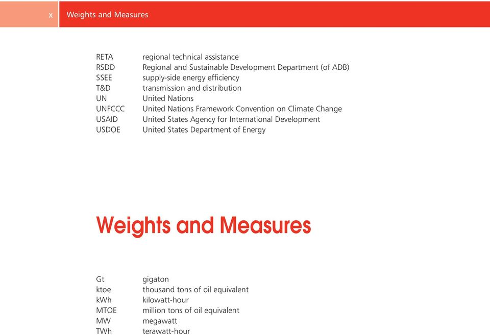 Framework Convention on Climate Change United States Agency for International Development United States Department of Energy Weights