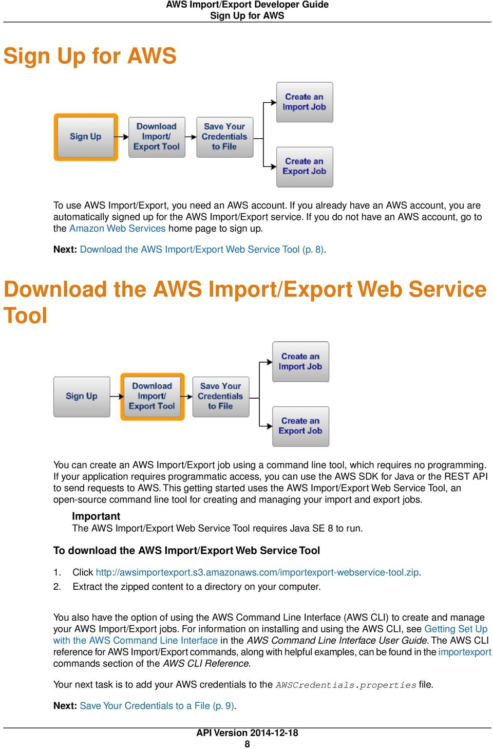 Download the AWS Import/Export Web Service Tool You can create an AWS Import/Export job using a command line tool, which requires no programming.