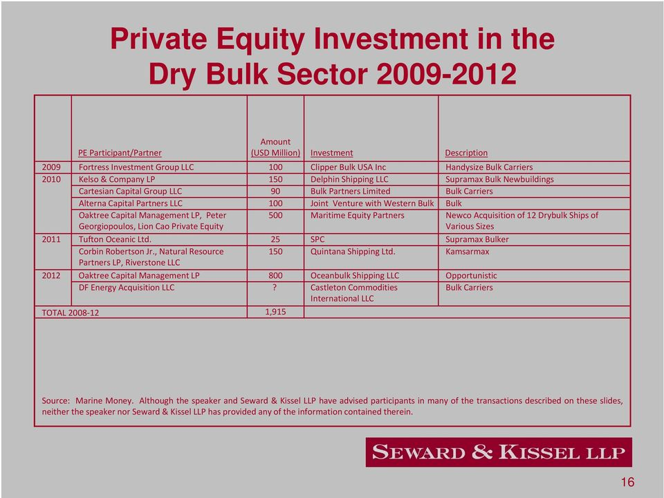 Venture with Western Bulk Bulk Oaktree Capital Management LP, Peter Georgiopoulos, Lion Cao Private Equity 500 Maritime Equity Partners Newco Acquisition of 12 Drybulk Ships of Various Sizes 2011